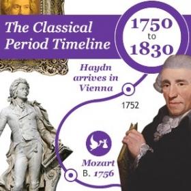 آهنگسازان دوران کلاسیک